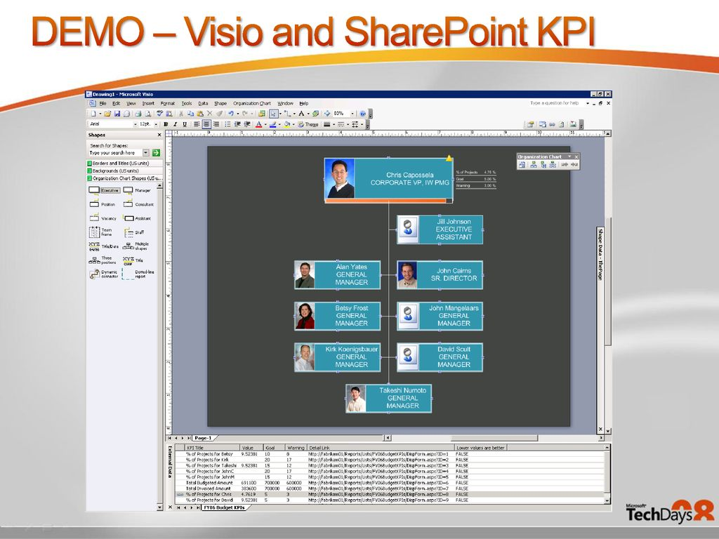 Visio Professional 2007 Bi Data Ppt Download Intranetcontosocom Sites Shareddocuments Networkdiagram 19 Demo And Sharepoint Kpi