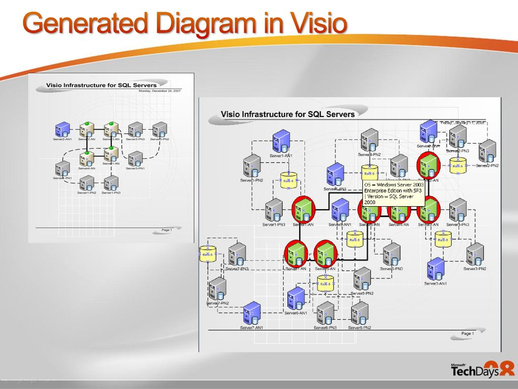 Visio Professional 2007 Bi Data Ppt Download Intranetcontosocom Sites Shareddocuments Networkdiagram 28 Generated Diagram In