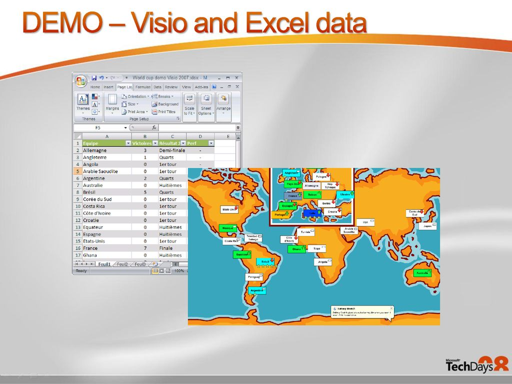 Visio Professional 2007 Bi Data Ppt Download Intranetcontosocom Sites Shareddocuments Networkdiagram 8 Demo