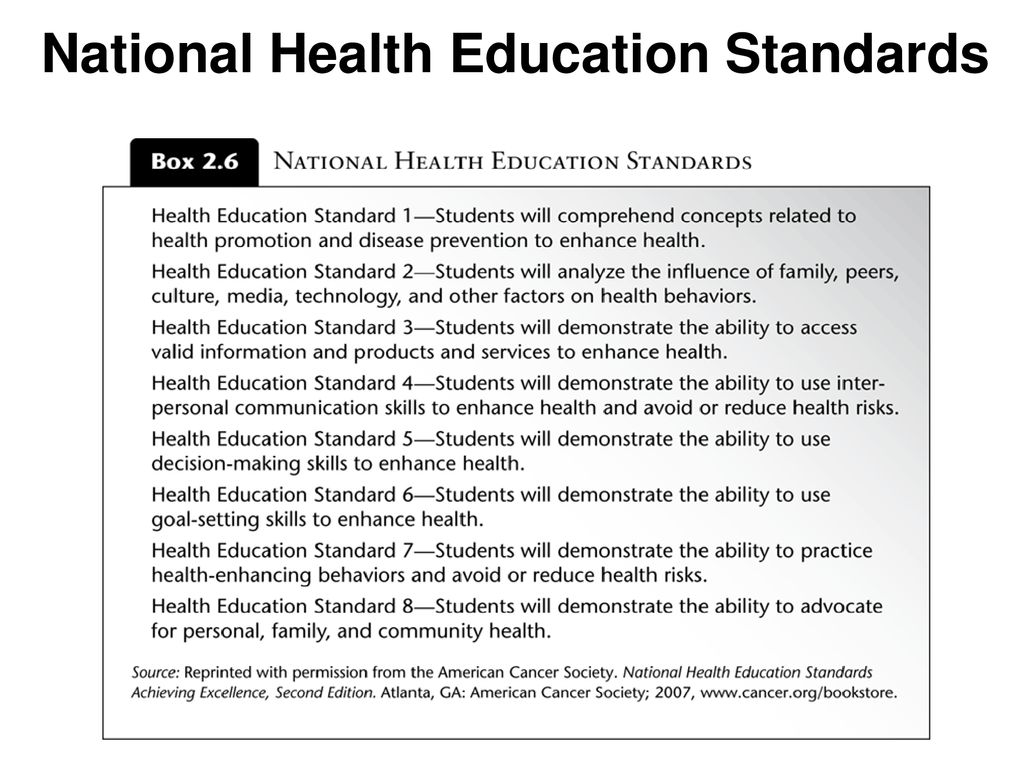 Historical Context of Health Education - ppt download