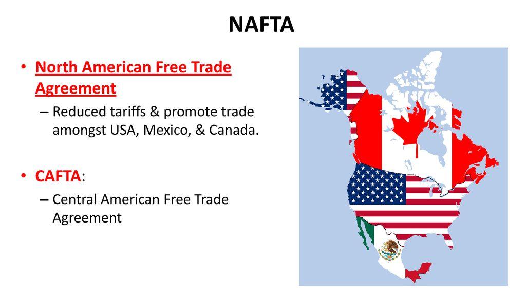 International Trade Ch Ppt Download