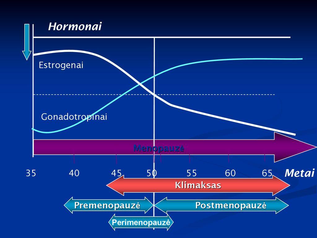 salius nuo hipertenzijos