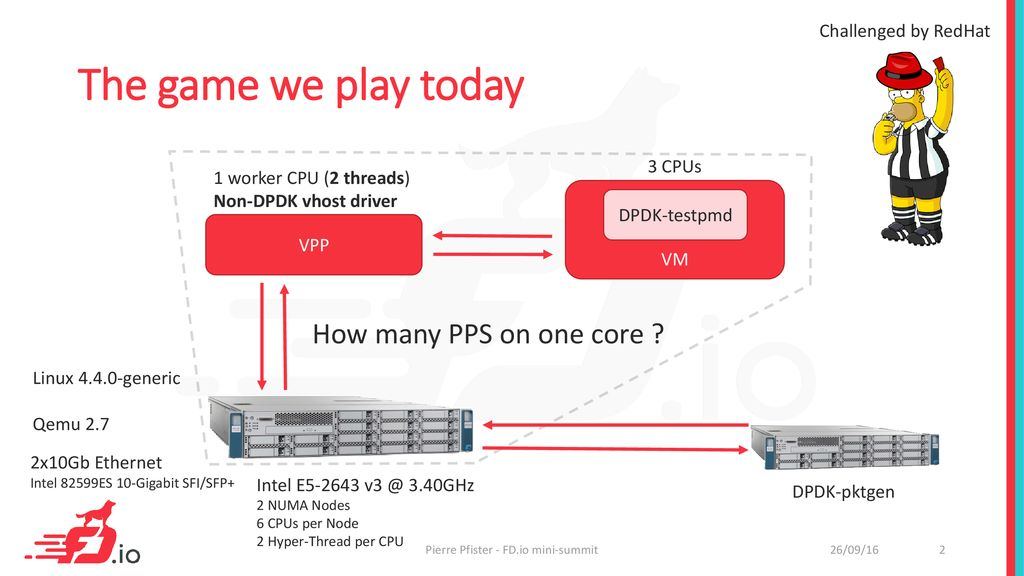 Get the best out of VPP and inter-VM communications  - ppt