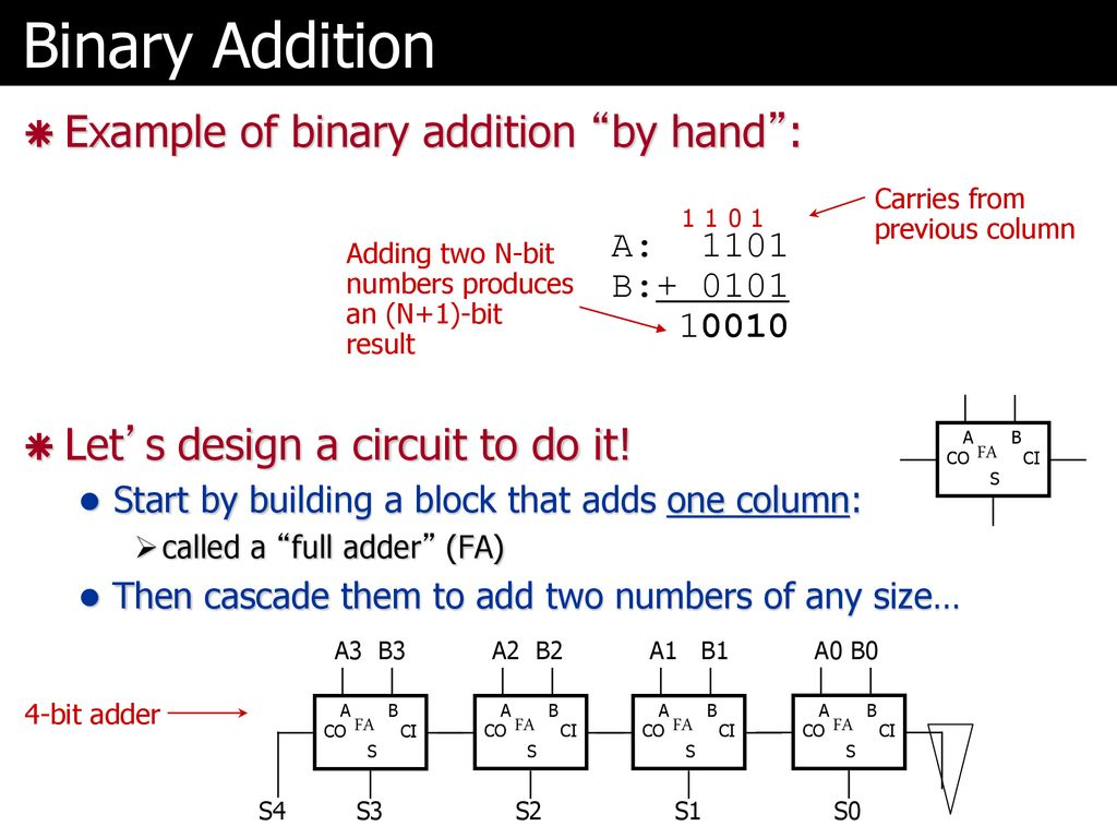 Computer Organization And Design Arithmetic Logic Circuits Ppt Electric Adder Subtractor Truth Table 4 Bit Binary Part 1 Addition