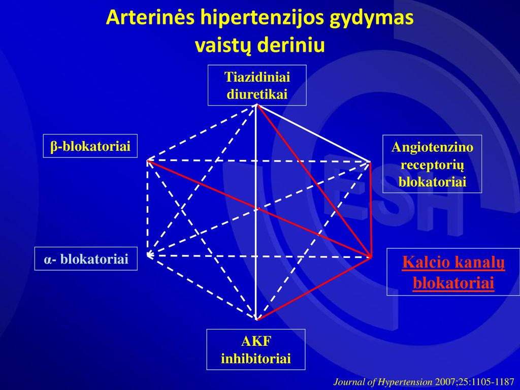 hipertenzijos retinopatija