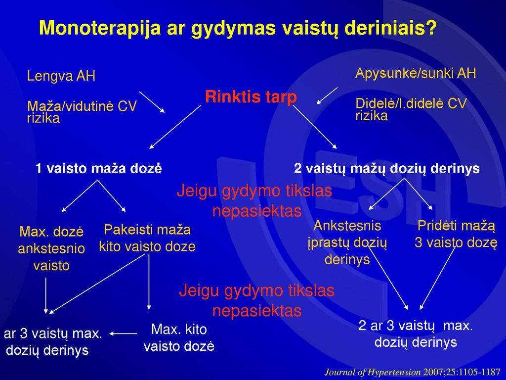 b hipertenzijos vaistų blokatoriai
