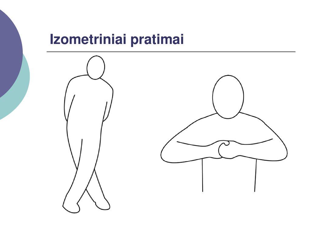 izometriniai pratimai hipertenzijai gydyti