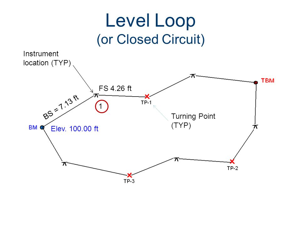Examples Of Open And Closed Circuits - Enthusiast Wiring Diagrams •