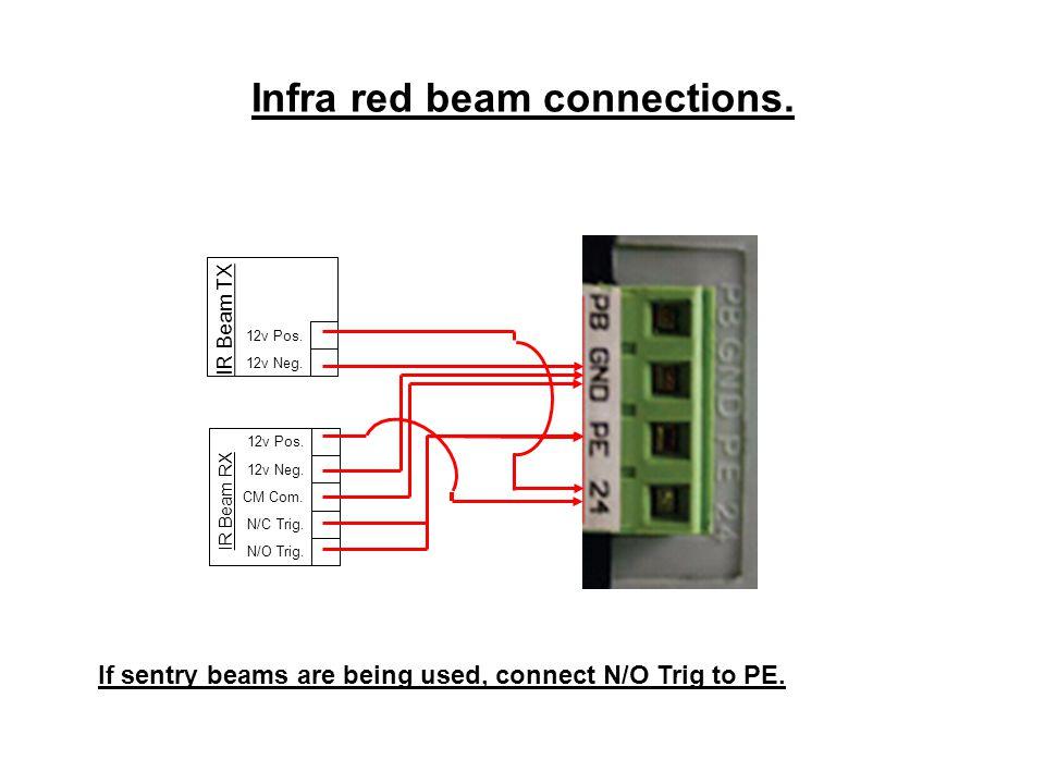 Sentry Remote Control Receiver Wiring Diagram