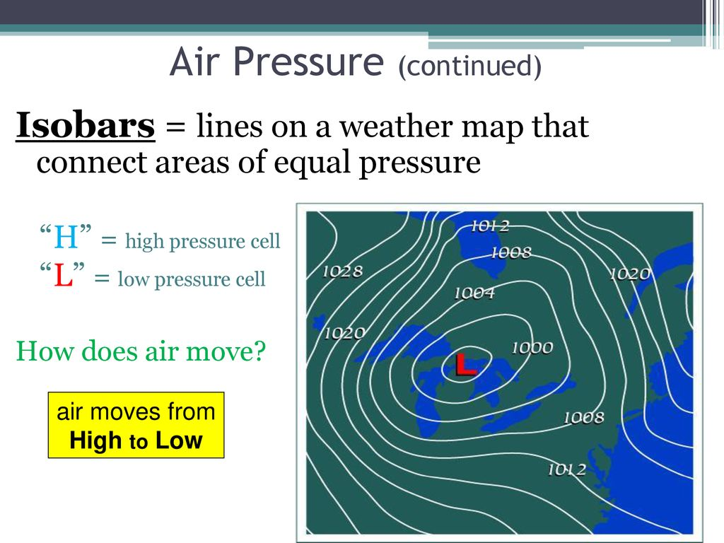 Air Pressure Force exerted on an object by the air (molecules