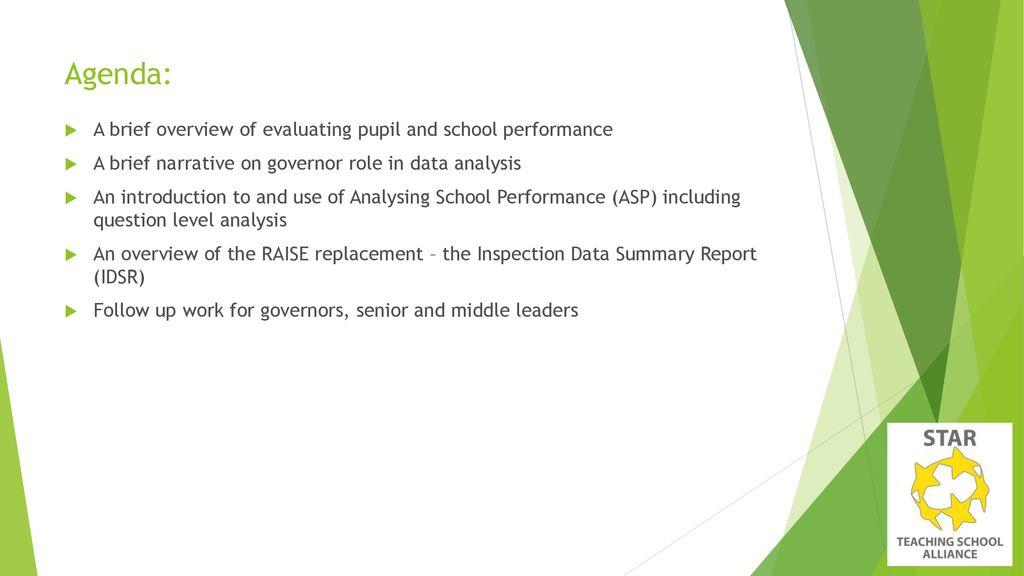 Analyse School Performance Asp Question Level Analysis Qla