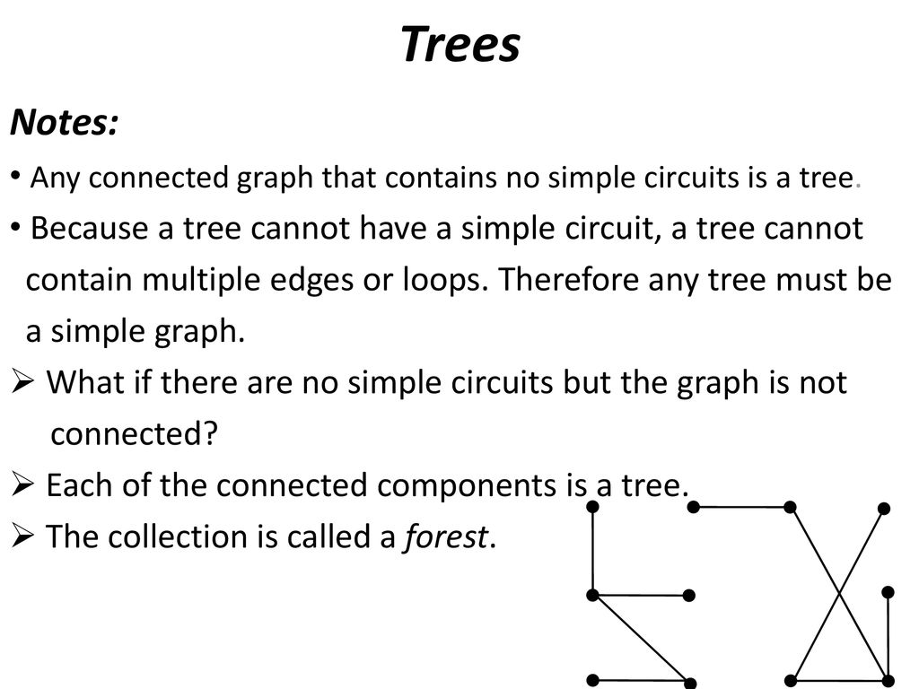 Taibah University College Of Computer Science Engineering Course Simple Schematic Collection Trees Notes Any Connected Graph That Contains No Circuits Is A Tree Because