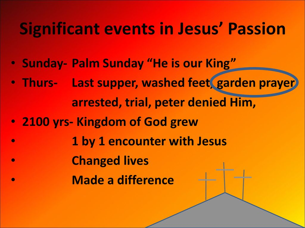 what if… Jesus had said N0? - ppt download