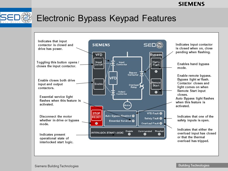 Electronic Bypass Keypad Features