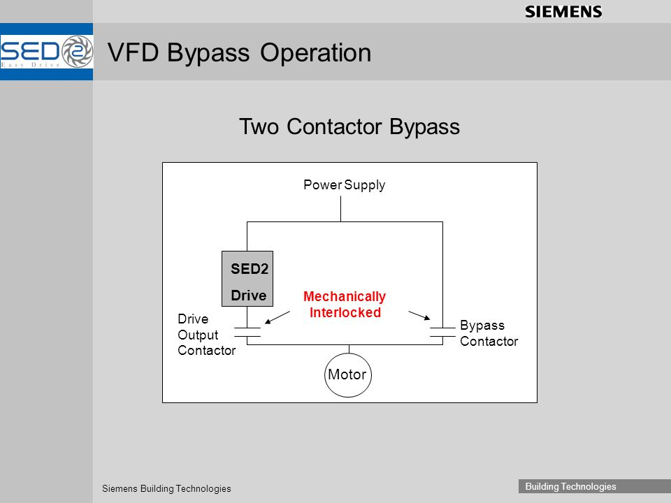 Variable Frequency Drives Byp Options - ppt download on pump wiring diagram, hvac wiring diagram, dc wiring diagram, hmi wiring diagram, servo wiring diagram, fan wiring diagram, vector wiring diagram, rotary phase converter wiring diagram, vip wiring diagram, inverter wiring diagram, start stop station wiring diagram, ac drive wiring diagram, transformer wiring diagram, electrical wiring diagram, motor wiring diagram, led wiring diagram, add a phase wiring diagram, dcs wiring diagram, lighting wiring diagram, control wiring diagram,