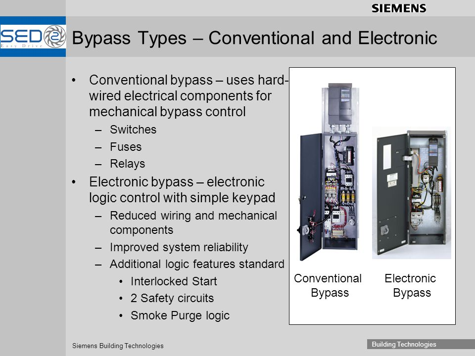 Bypass Types – Conventional and Electronic