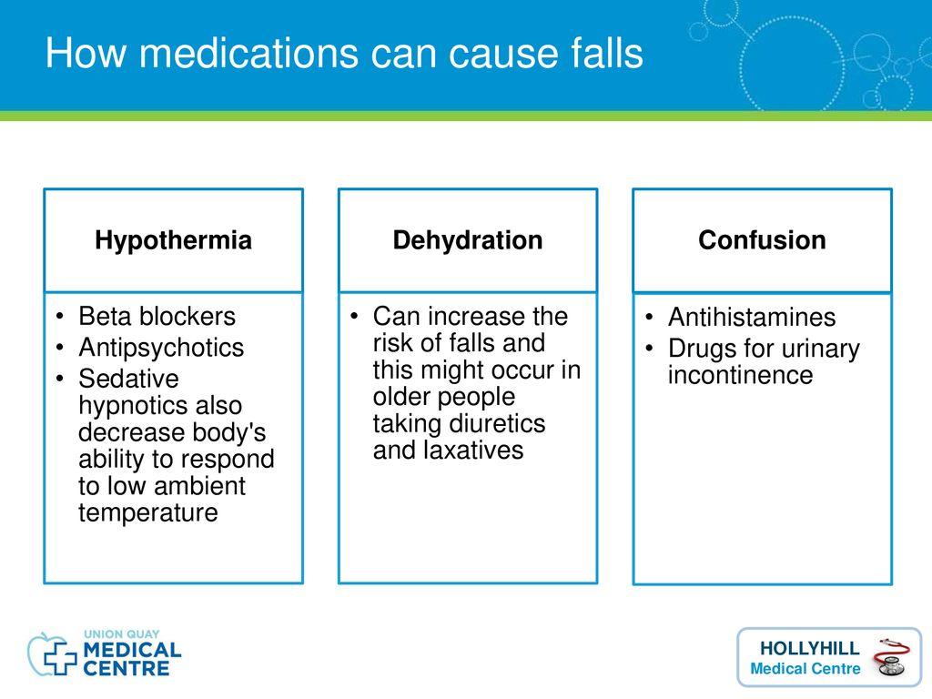 Falls and Medicines Management - ppt download