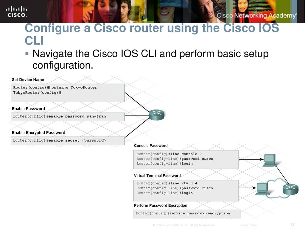 Configuring Network Devices Ppt Download Cisco Router Diagram Configure A Using The Ios Cli