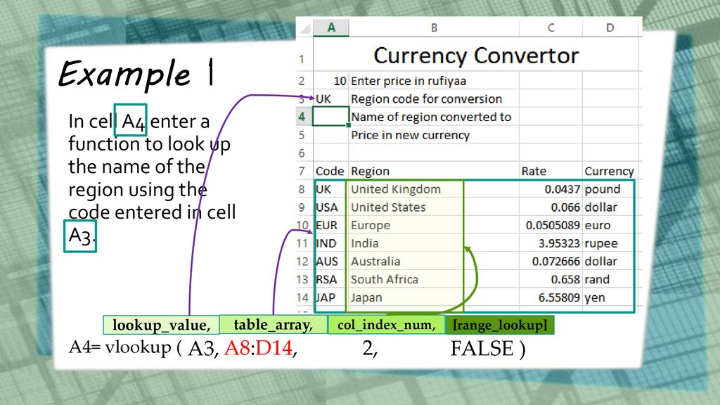 VLOOKUP functions Data Analysis  - ppt download