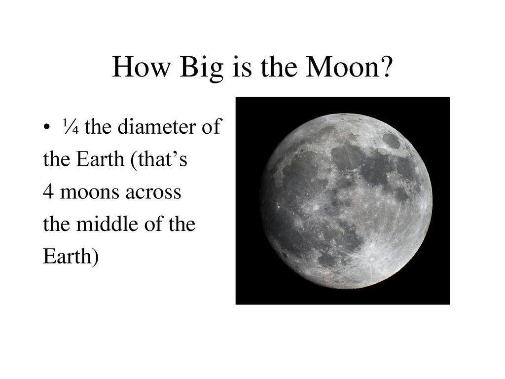 how big is the moon - HD1024×768