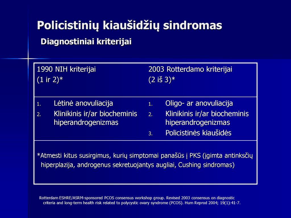 Policistinių kiaušidžių sindromas – ingridasimonyte.lt