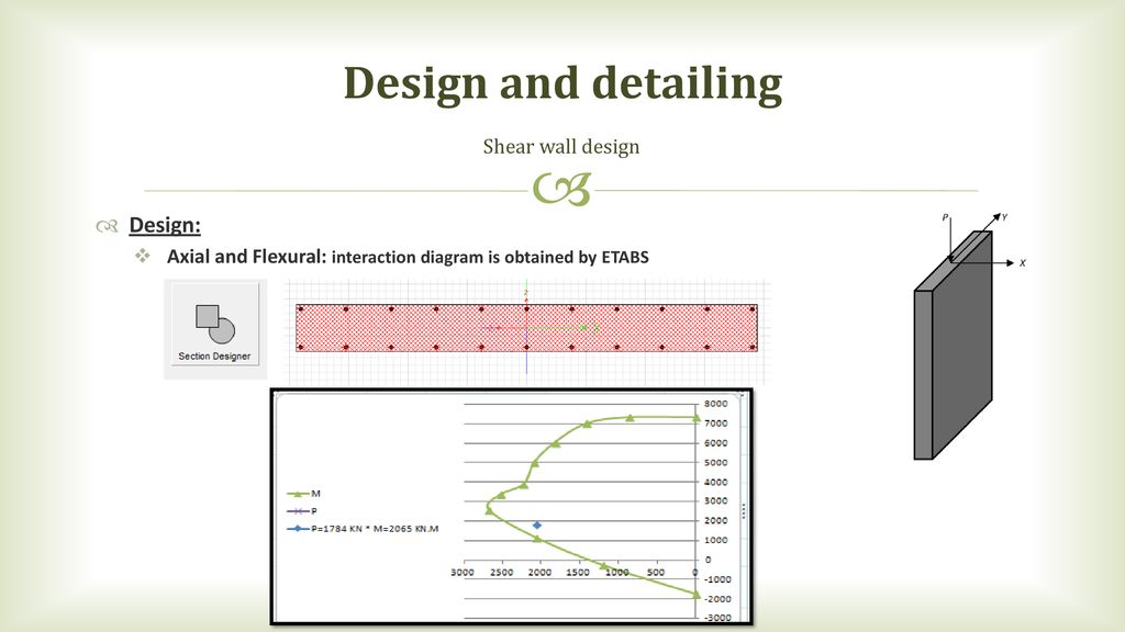 Graduation project Project Residential building  - ppt download