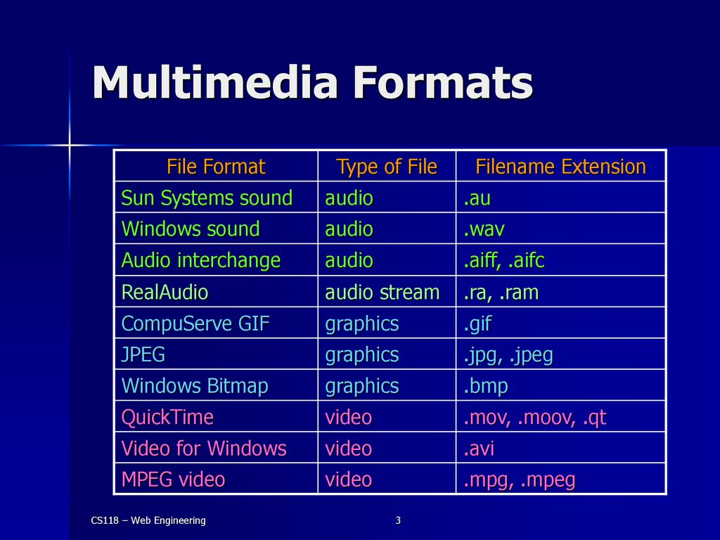 Multimedia – Graphics AND Image Types - ppt download