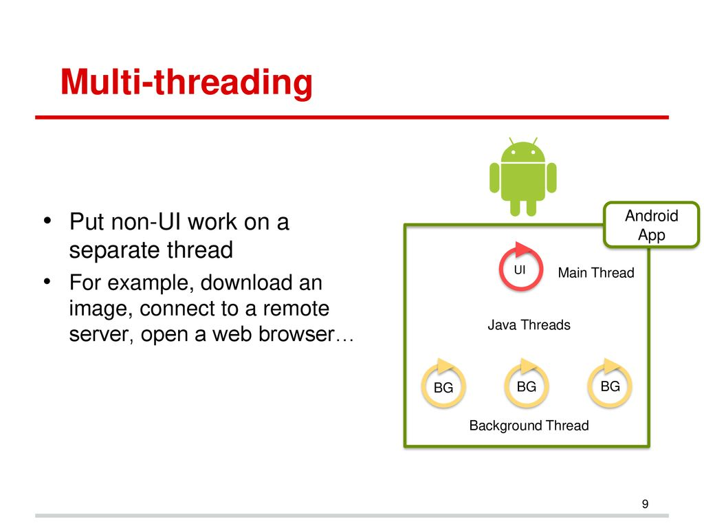 Android Programming Lecture 8 - ppt download