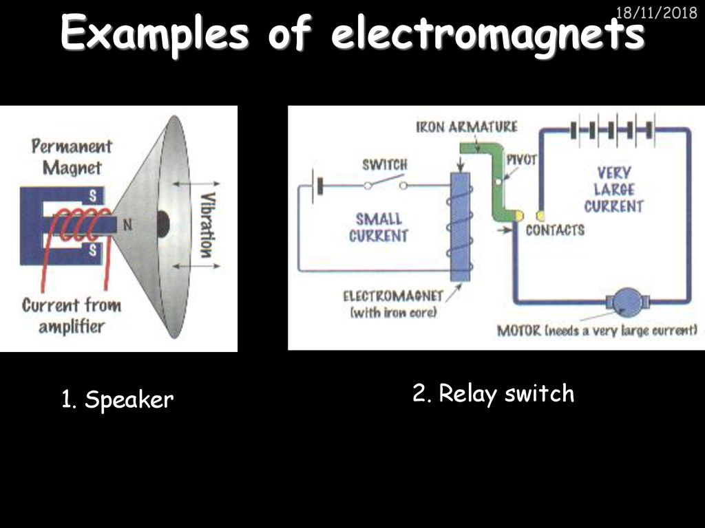 Magnets And Electromagnets Ppt Download Relay Switch Speaker 1 Examples Of