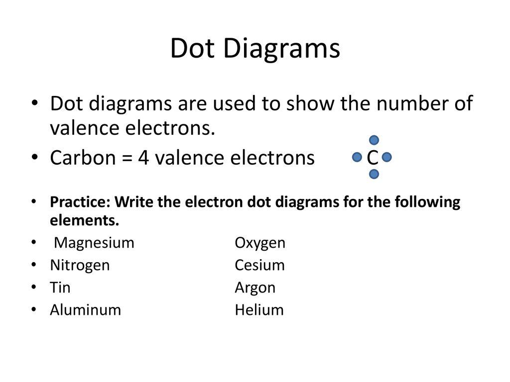 6 dot diagrams