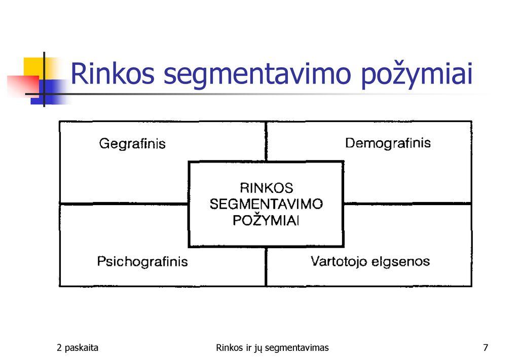 rinkos segmentavimo strategijos universitetas)