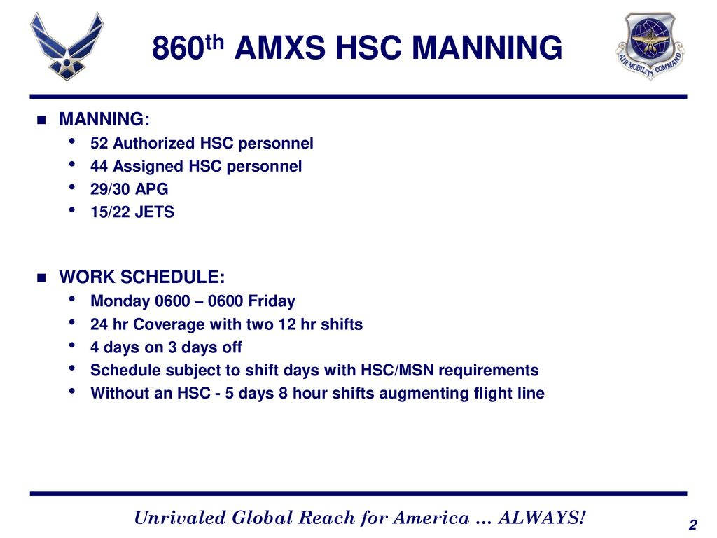 4 Days On 3 Days Off Work Schedule 860th amxs modified home station check - ppt download