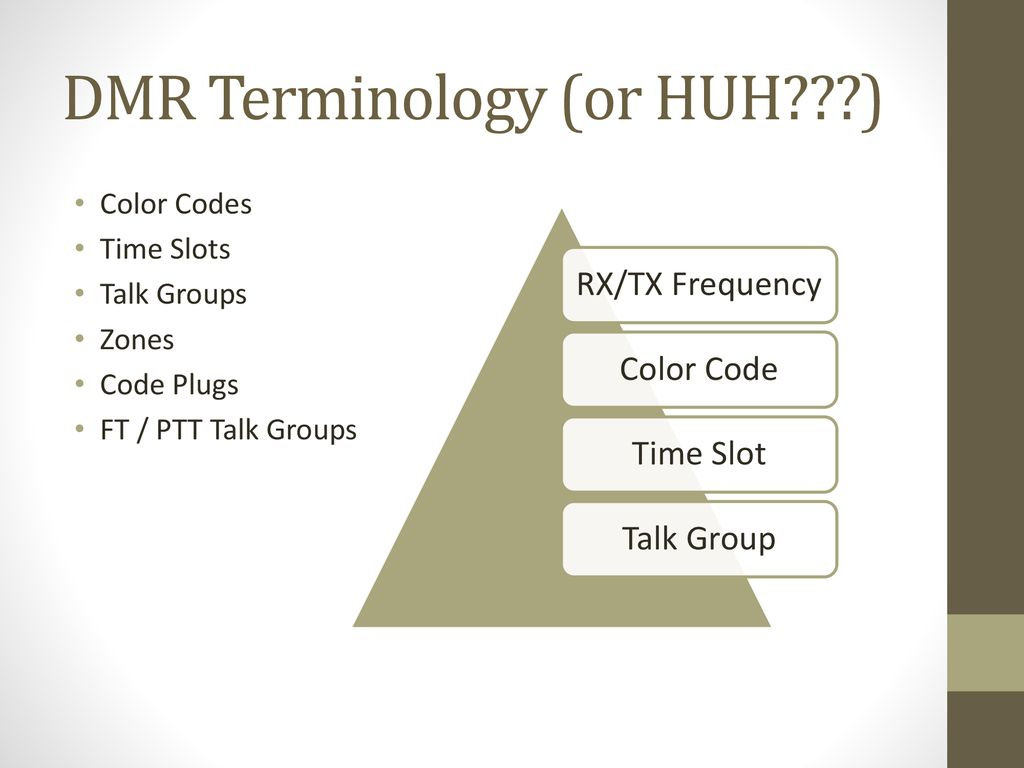 Introduction to Digital Mobile Radio (DMR) - ppt download
