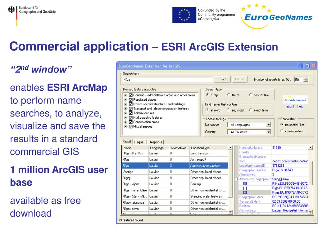 EuroGeoNames (EGN) – Working Party / Meeting GIS for