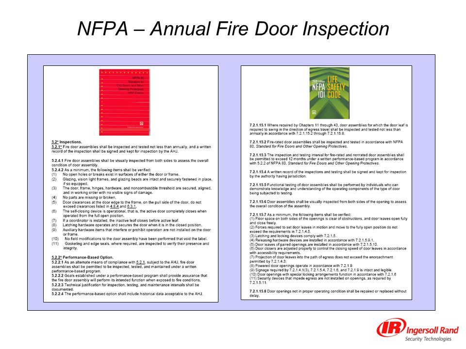 Annual Fire Door Inspection Ppt Download