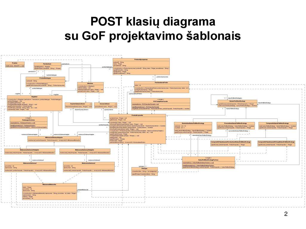 duomenų konvertavimo strategijos šablonas)
