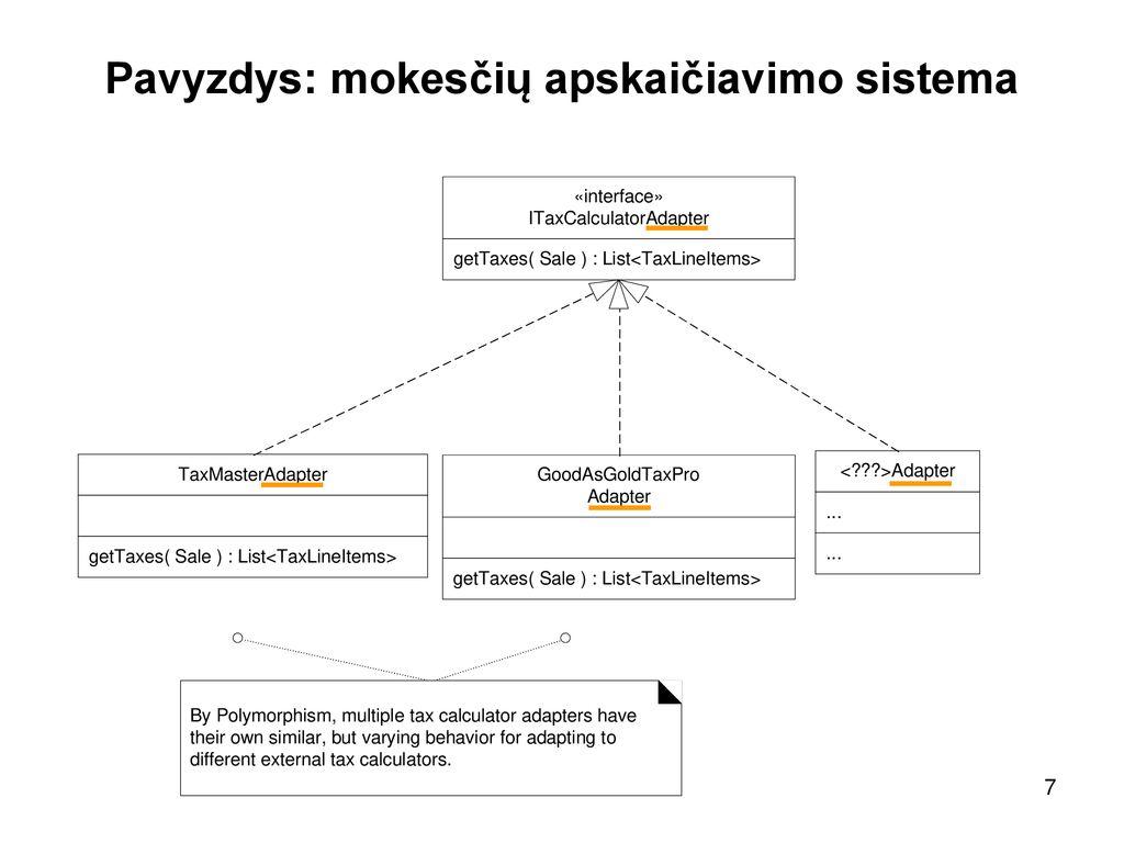 duomenų konvertavimo strategijos šablonas