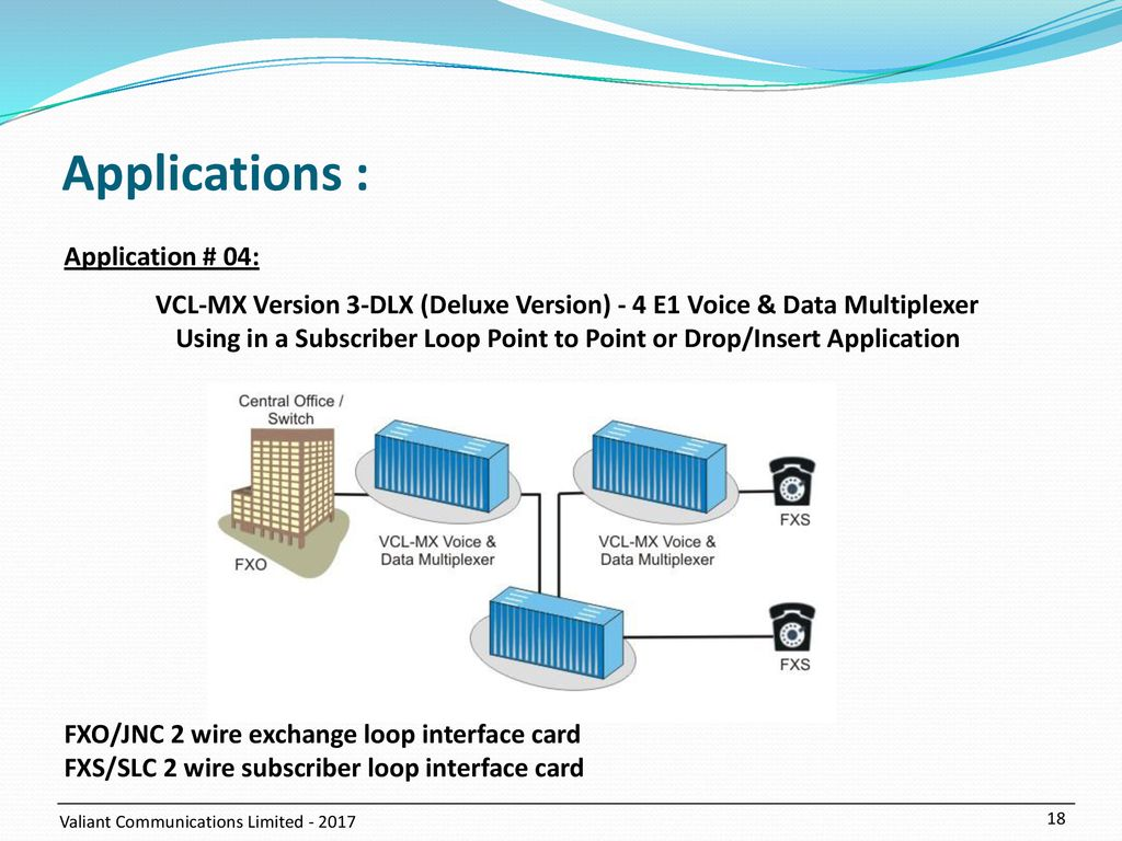 Vcl Mx Version 3 Dlx Deluxe Ppt Download 2wire Wiring Diagram T1 18 Applications Application