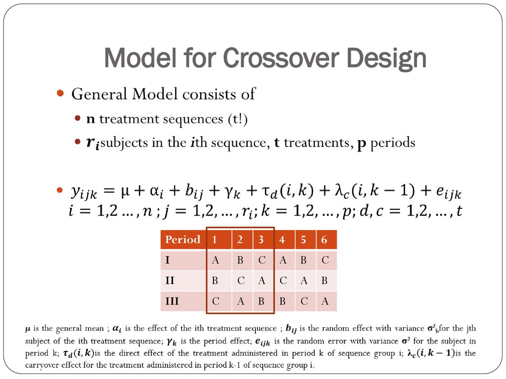 Design And Analysis Of Crossover Study Designs Ppt Download,Mens Diamond Ring Designs With Price