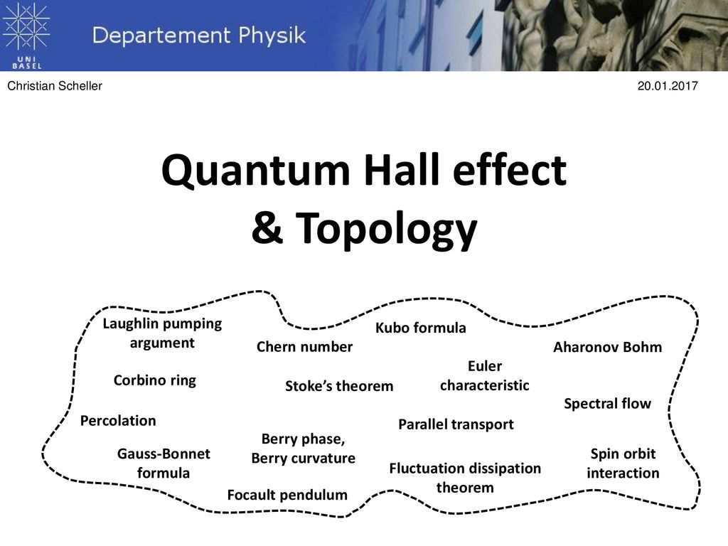 Quantum Hall effect & Topology - ppt download
