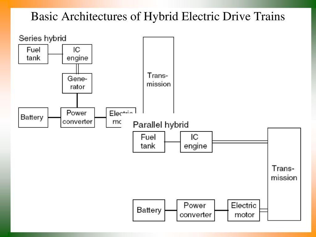 Strange Hybrid Engine Diagram Power Of A Train Basic Electronics Wiring Wiring Cloud Hisonuggs Outletorg