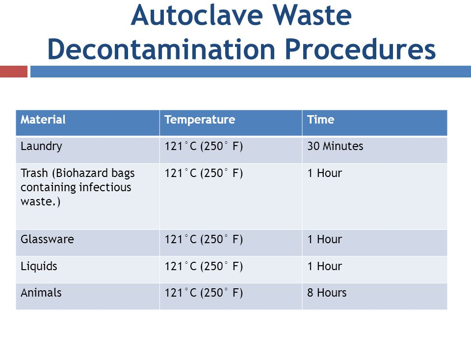 ONLINE self-study Autoclave  - ppt video online download