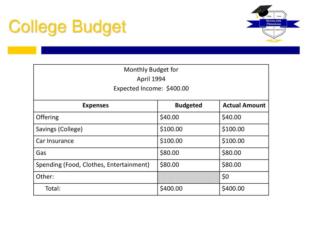 budgeting your money ppt download