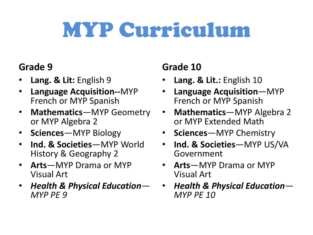 MYP Parent Info Night October 17, ppt download