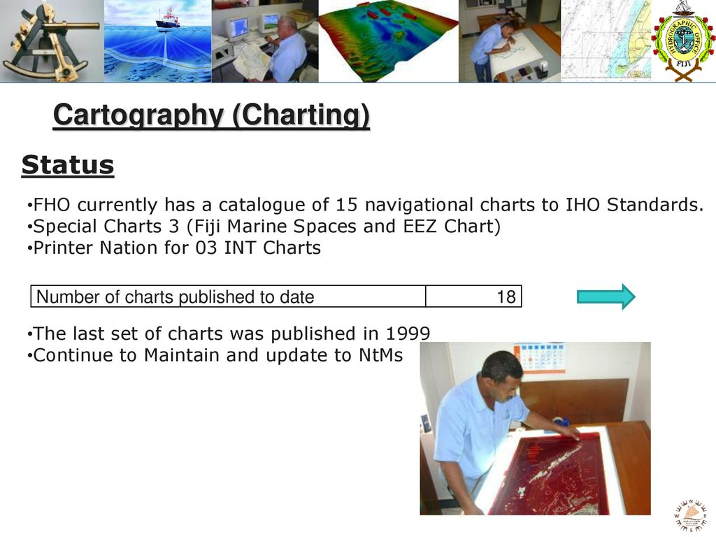 FIJI HYDROGRAPHIC OFFICE BRIEF - ppt download