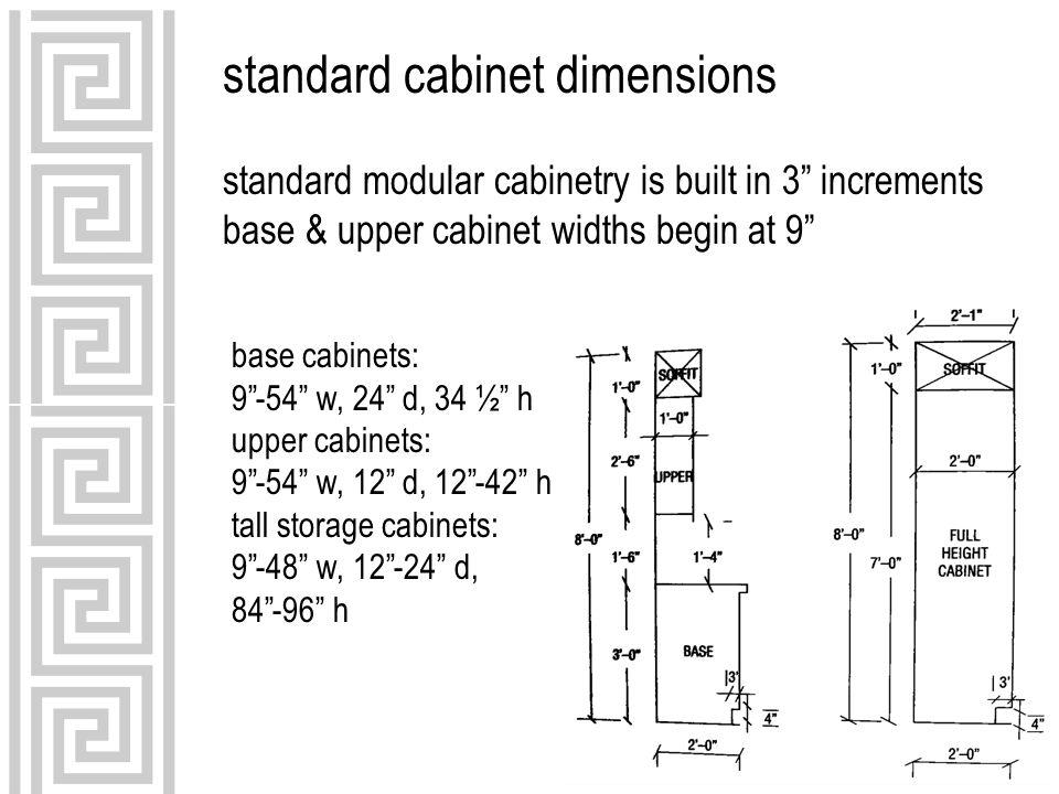 INTD 59 kitchen design basics. - ppt video online download