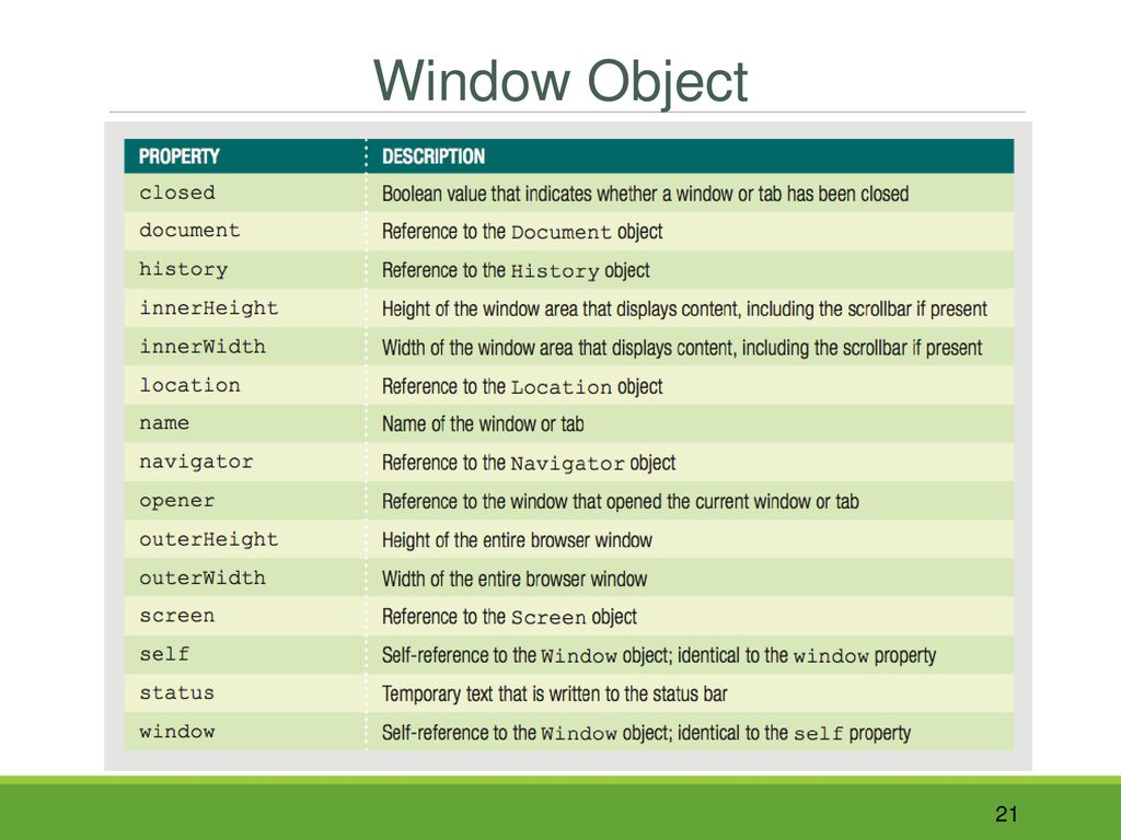 JQuery UI Plug-ins, Object Models & the Window Object - ppt download