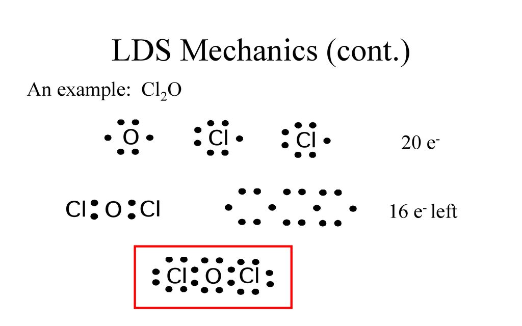 LDS+Mechanics+%28cont.%29+An+example%3A+Cl2O+20+e +16+e +left c2h4 electron shell diagram wiring diagram and electrical schematic \u2022