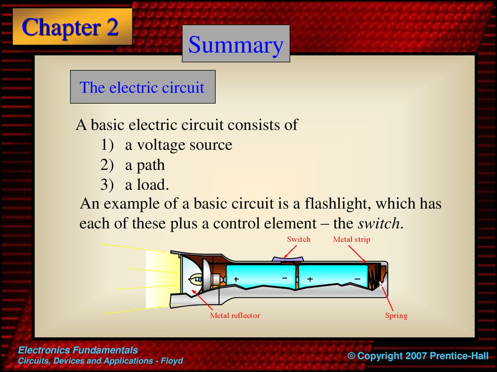 Electronics Fundamentals Ppt Download Control Electronic Potentiometer Circuit Basiccircuit Summary The Electric A Basic Consists Of