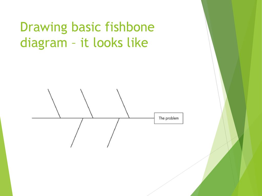 Managing Services And Improvement Ppt Download How To Draw A Fishbone Diagram 26 Drawing Basic It Looks Like
